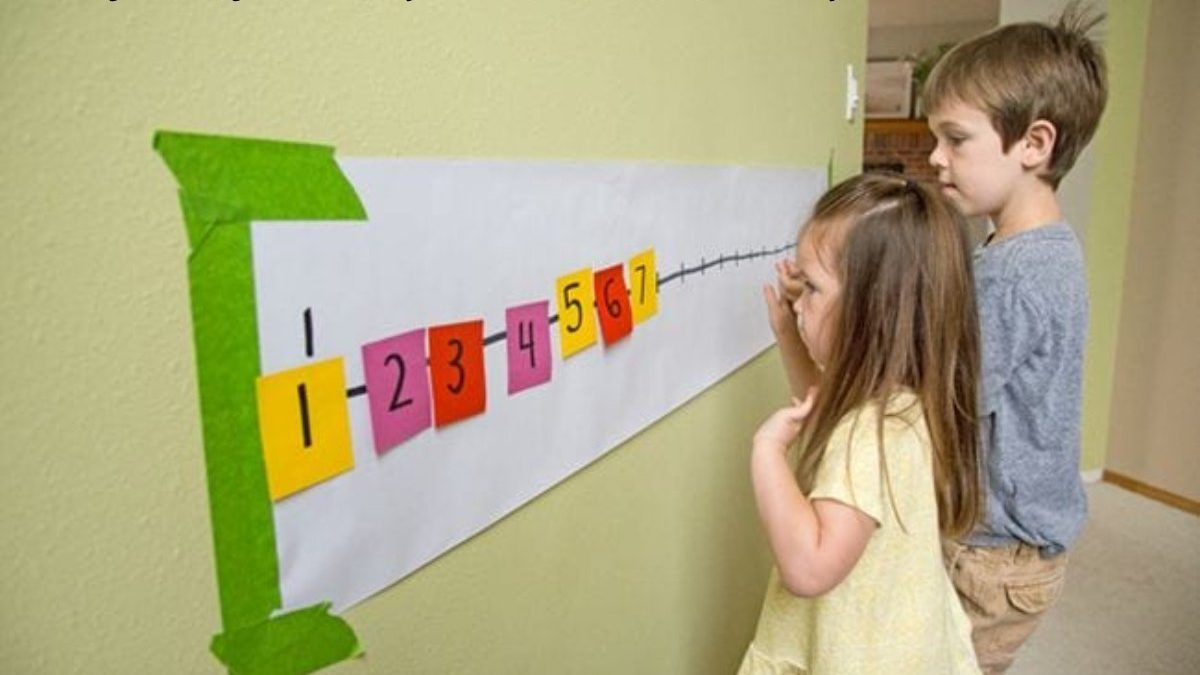 Why is it very much vital for the kids to have a good command of the number line?